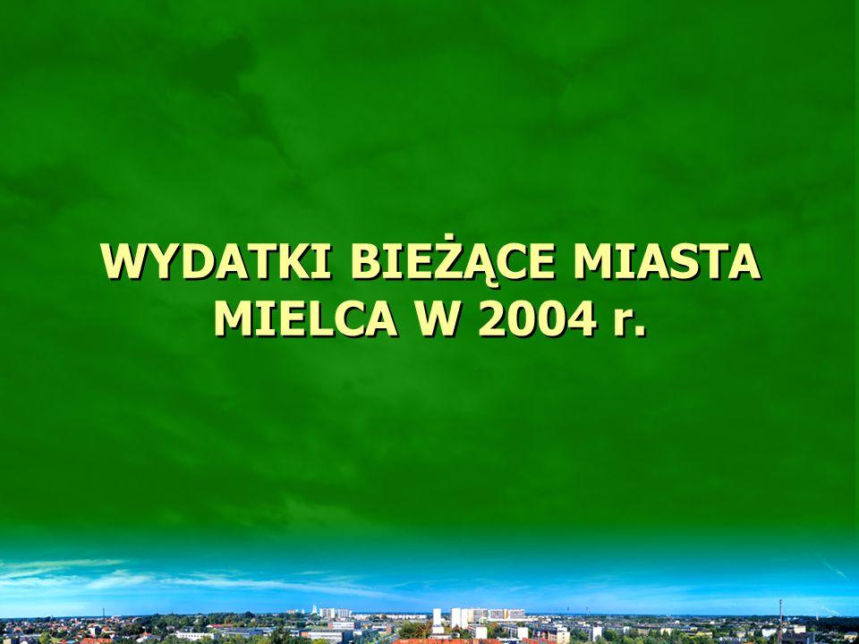 Transport w latach 2002-2004