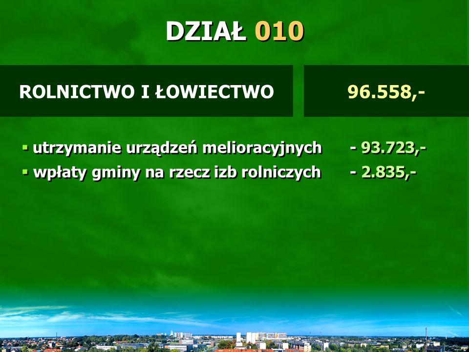 WYDATKI BIEŻĄCE MIASTA MIELCA W 2004 r.