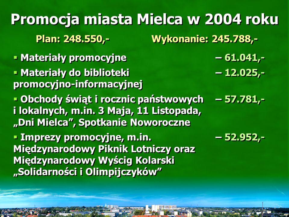 DZIAŁ 750 w tym m.in: wydatki Rady Miejskiej – 257.687,- utrzymanie Urzędu Miejskiego– 5.014.422,- utrzymanie etatów zleconych – 250.000,- przez Urząd Wojewódzki wynagrodzenia za inkaso podatków – 48.870,- wydatki rad osiedli – 35.364,- wydatki na promocję miasta – 245.788,- w tym m.in: wydatki Rady Miejskiej – 257.687,- utrzymanie Urzędu Miejskiego– 5.014.422,- utrzymanie etatów zleconych – 250.000,- przez Urząd Wojewódzki wynagrodzenia za inkaso podatków – 48.870,- wydatki rad osiedli – 35.364,- wydatki na promocję miasta – 245.788,- ADMNISTRACJA PUBLICZNA5.871.016,-