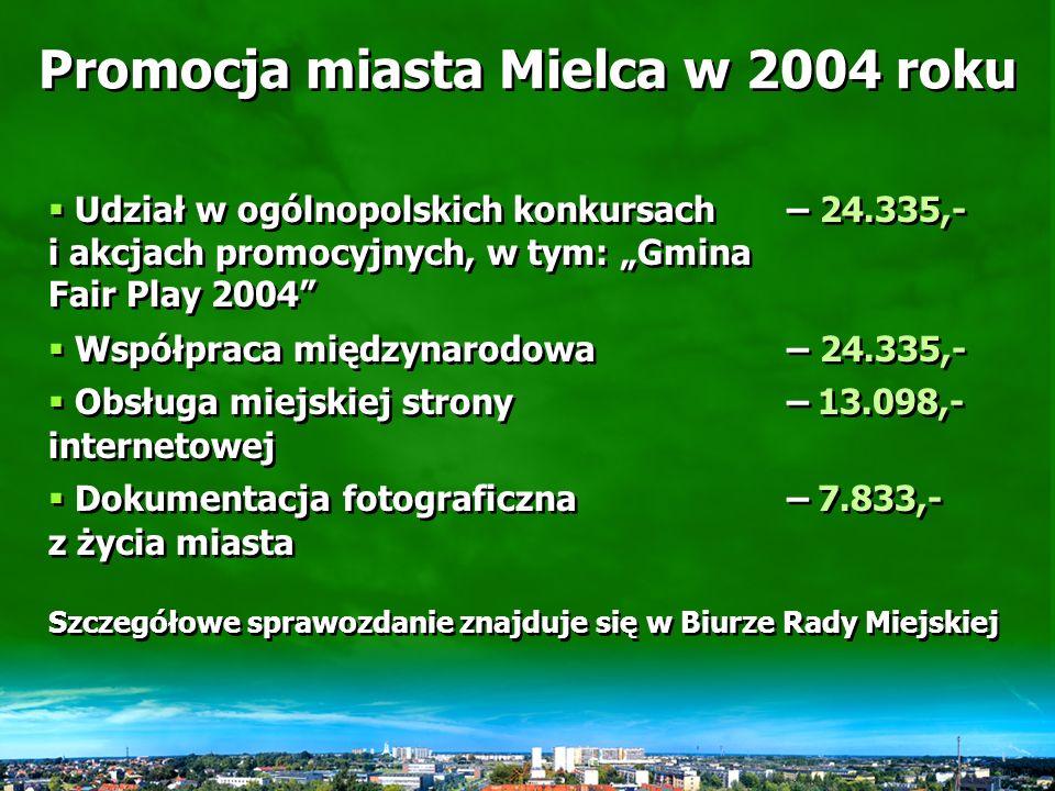 Promocja miasta Mielca w 2004 roku Plan: 248.550,- Wykonanie: 245.788,- Materiały promocyjne– 61.041,- Materiały do biblioteki– 12.025,- promocyjno-informacyjnej Obchody świąt i rocznic państwowych– 57.781,- i lokalnych, m.in.