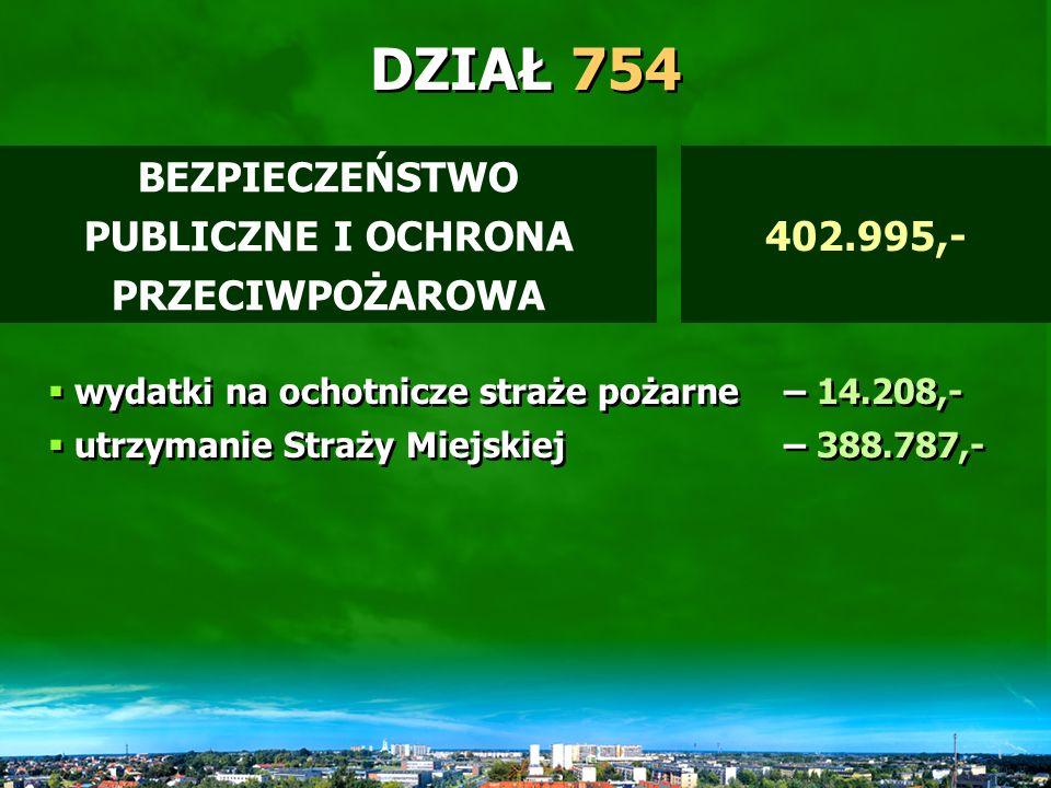 DZIAŁ 751 aktualizacja stałego rejestru – 10.000,- wyborców – zad.
