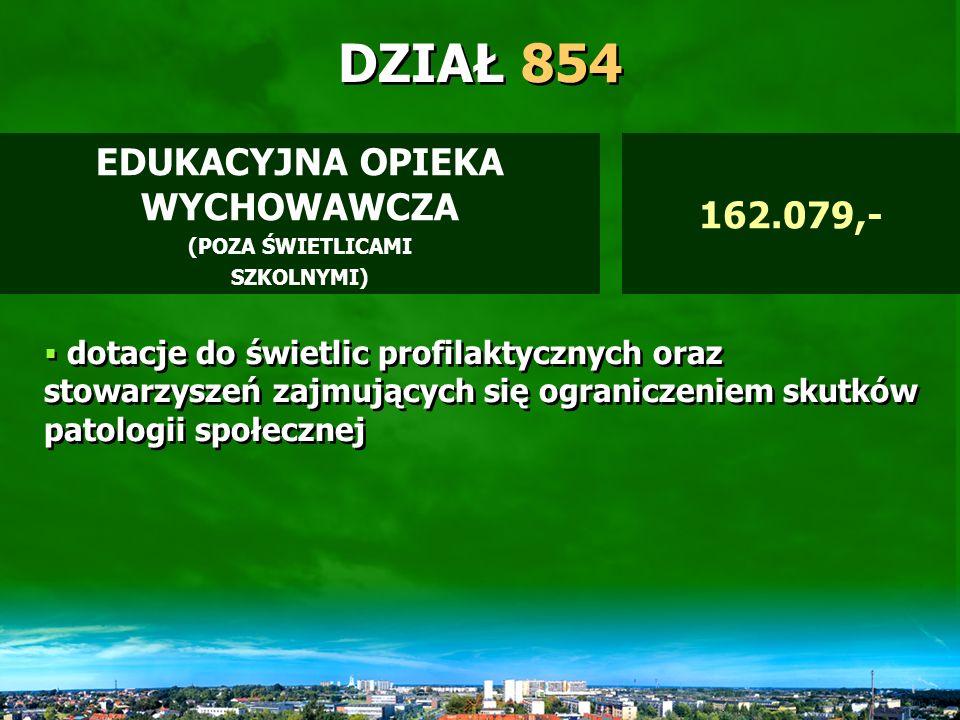 DZIAŁ 853 bieżące utrzymanie żłobków miejskich ŻŁOBKI MIEJSKIE1.393.114,-