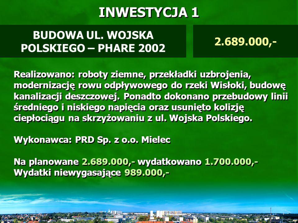Wydatki majątkowe 2003-2004