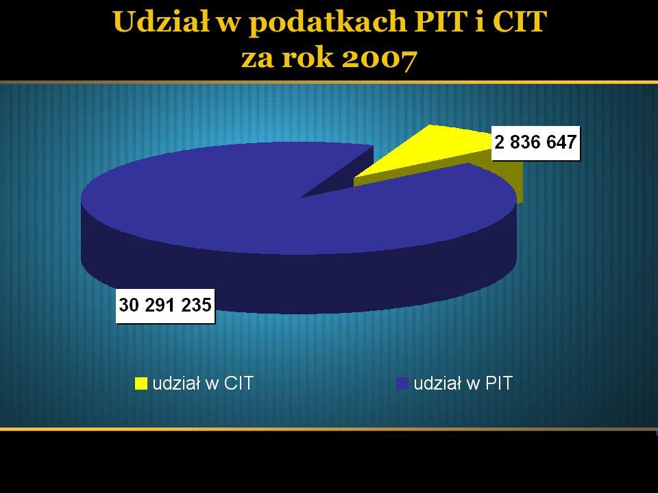 Udział w podatkach PIT i CIT za rok 2007