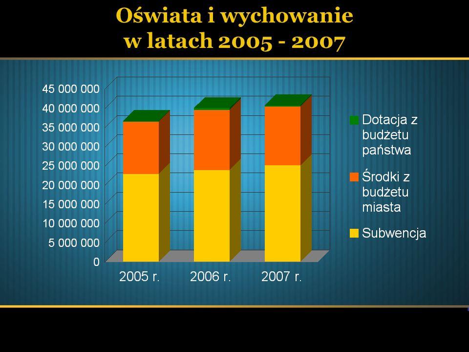 Oświata i wychowanie w latach 2005 - 2007