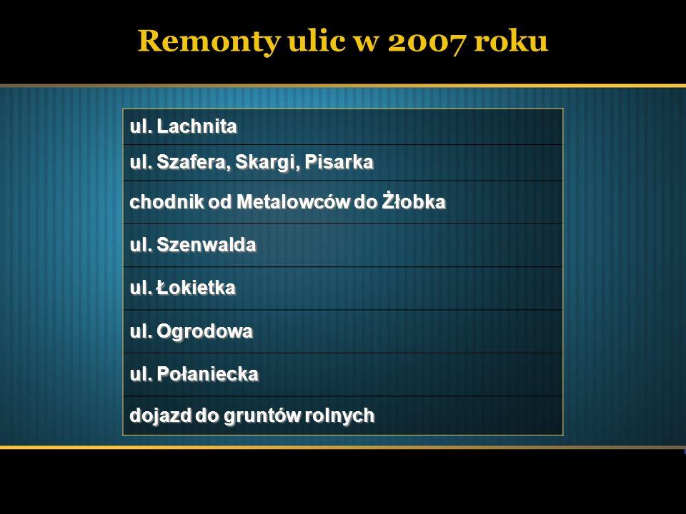 Remonty ulic w 2007 roku ul. Lachnita ul. Szafera, Skargi, Pisarka chodnik od Metalowców do Żłobka ul. Szenwalda ul. Łokietka ul. Ogrodowa ul. Połanie