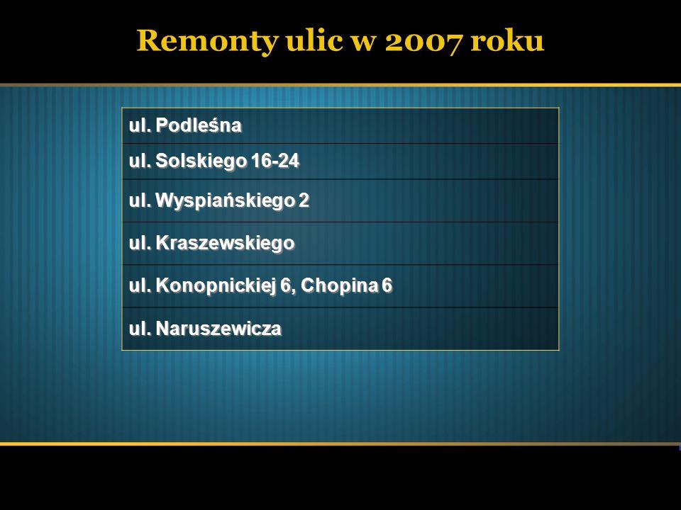 Remonty ulic w 2007 roku ul. Podleśna ul. Solskiego 16-24 ul. Wyspiańskiego 2 ul. Kraszewskiego ul. Konopnickiej 6, Chopina 6 ul. Naruszewicza