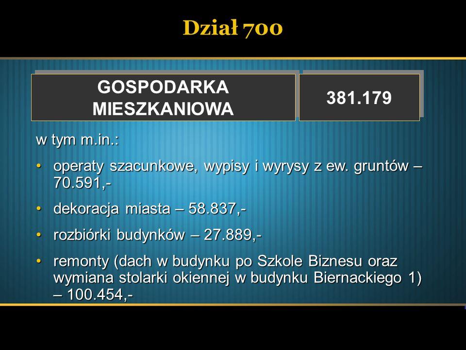 Dział 700 GOSPODARKA MIESZKANIOWA GOSPODARKA MIESZKANIOWA 381.179 w tym m.in.: operaty szacunkowe, wypisy i wyrysy z ew. gruntów – 70.591,-operaty sza