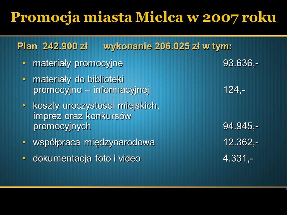 Promocja miasta Mielca w 2007 roku Plan 242.900 złwykonanie 206.025 zł w tym: materiały promocyjne93.636,-materiały promocyjne93.636,- materiały do bi