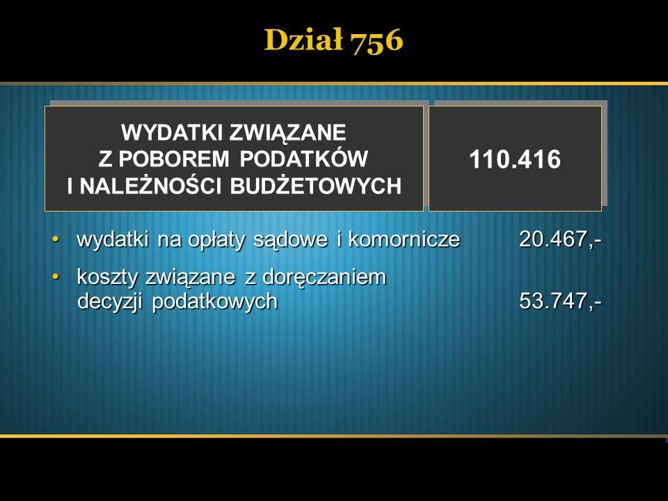 Dział 756 WYDATKI ZWIĄZANE Z POBOREM PODATKÓW I NALEŻNOŚCI BUDŻETOWYCH WYDATKI ZWIĄZANE Z POBOREM PODATKÓW I NALEŻNOŚCI BUDŻETOWYCH 110.416 wydatki na