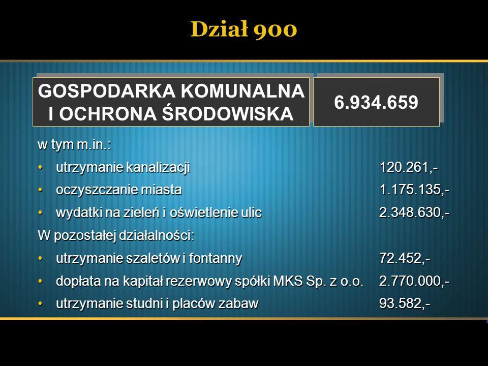 Dział 900 GOSPODARKA KOMUNALNA I OCHRONA ŚRODOWISKA GOSPODARKA KOMUNALNA I OCHRONA ŚRODOWISKA 6.934.659 w tym m.in.: utrzymanie kanalizacji120.261,-ut
