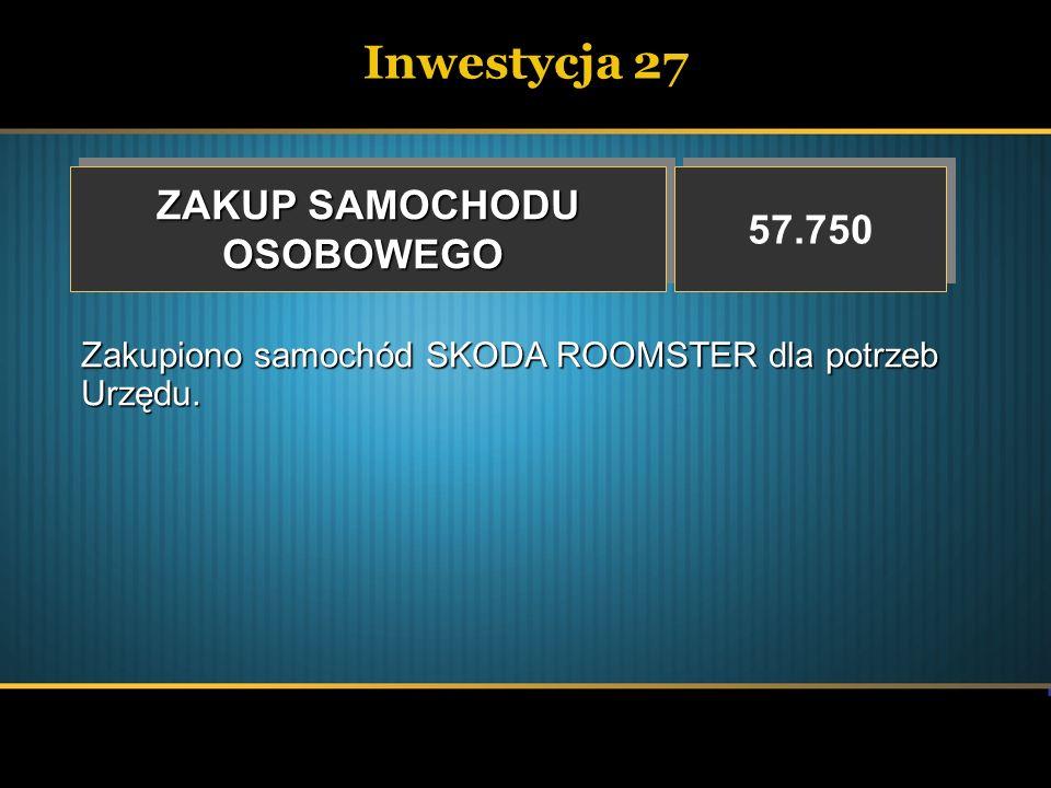Inwestycja 27 ZAKUP SAMOCHODU OSOBOWEGO OSOBOWEGO 57.750 Zakupiono samochód SKODA ROOMSTER dla potrzeb Urzędu.