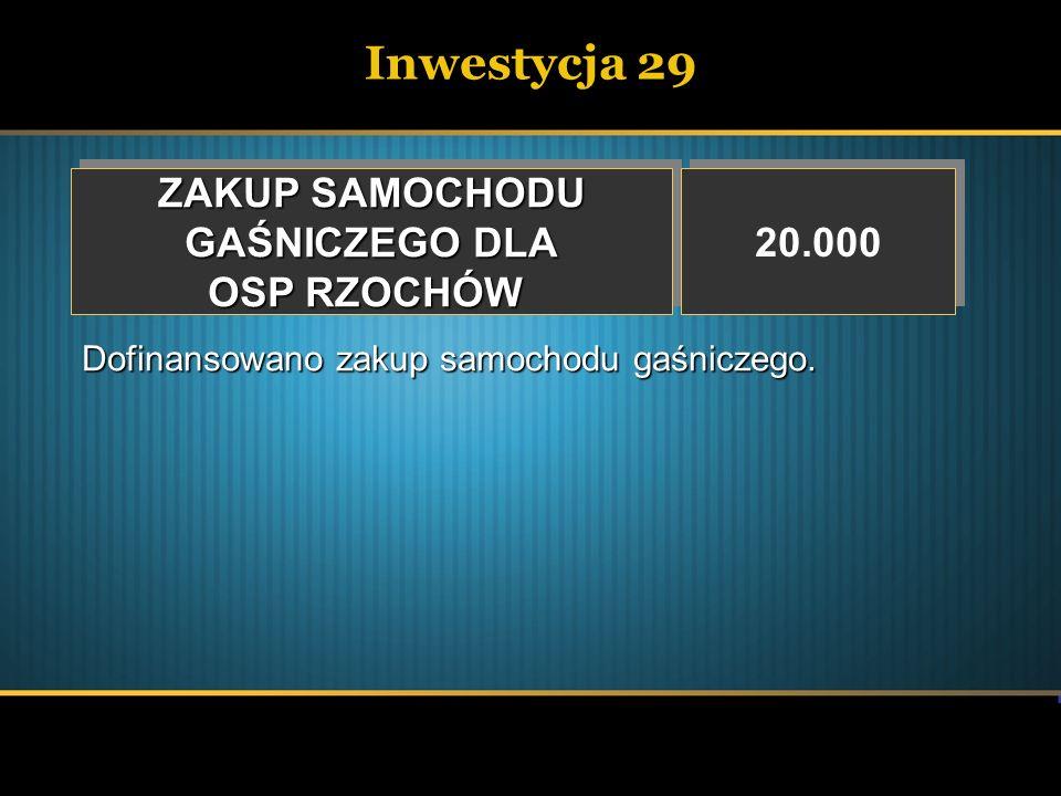Inwestycja 29 ZAKUP SAMOCHODU GAŚNICZEGO DLA OSP RZOCHÓW ZAKUP SAMOCHODU GAŚNICZEGO DLA OSP RZOCHÓW 20.000 Dofinansowano zakup samochodu gaśniczego.