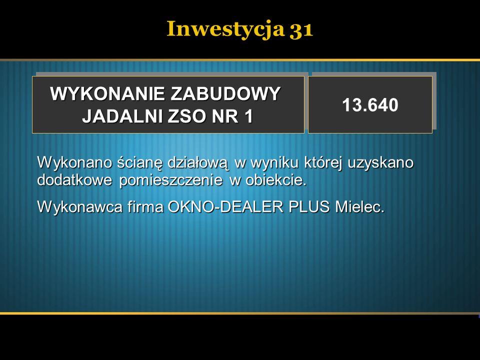 Inwestycja 31 WYKONANIE ZABUDOWY JADALNI ZSO NR 1 WYKONANIE ZABUDOWY JADALNI ZSO NR 1 13.640 Wykonano ścianę działową w wyniku której uzyskano dodatko