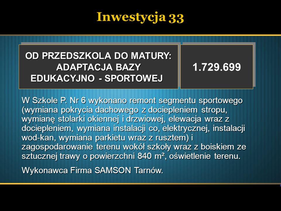 Inwestycja 33 OD PRZEDSZKOLA DO MATURY: ADAPTACJA BAZY EDUKACYJNO - SPORTOWEJ OD PRZEDSZKOLA DO MATURY: ADAPTACJA BAZY EDUKACYJNO - SPORTOWEJ 1.729.69