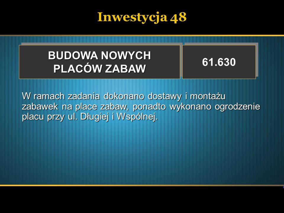 Inwestycja 48 BUDOWA NOWYCH PLACÓW ZABAW BUDOWA NOWYCH PLACÓW ZABAW 61.630 W ramach zadania dokonano dostawy i montażu zabawek na place zabaw, ponadto