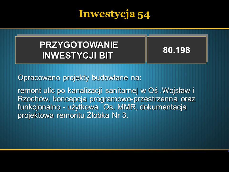 Inwestycja 54PRZYGOTOWANIE INWESTYCJI BIT PRZYGOTOWANIE 80.198 Opracowano projekty budowlane na: remont ulic po kanalizacji sanitarnej w Oś.Wojsław i