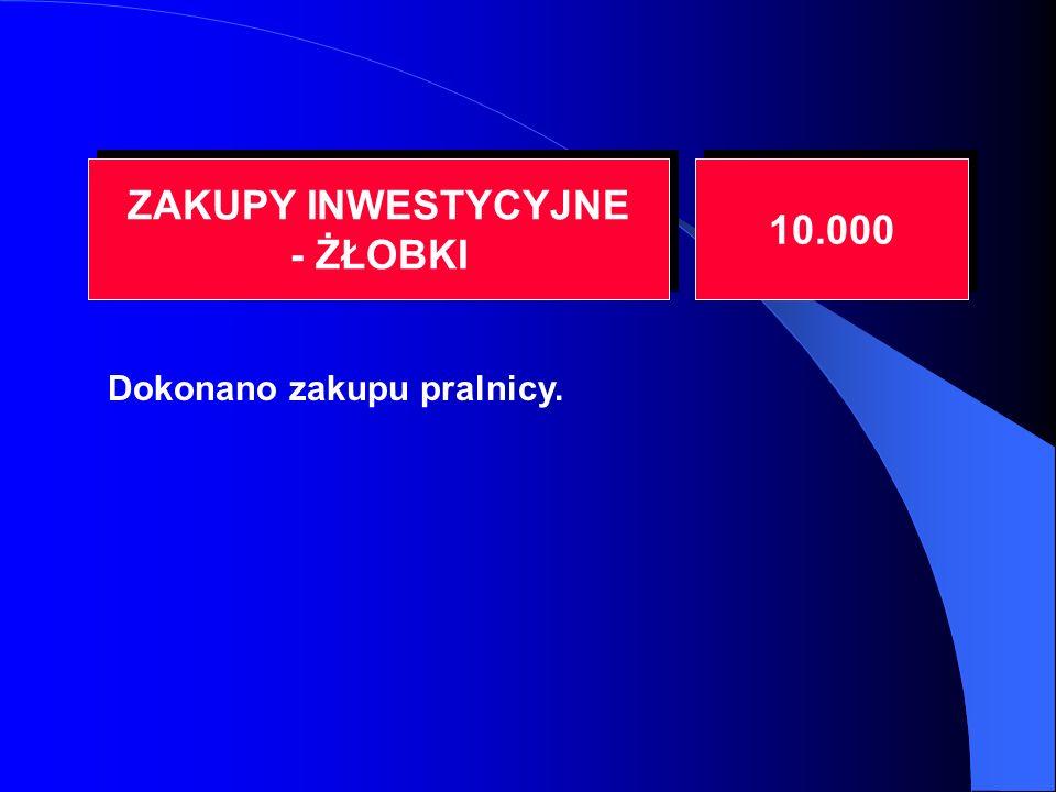 ZAKUPY INWESTYCYJNE - ŻŁOBKI ZAKUPY INWESTYCYJNE - ŻŁOBKI 10.000 Dokonano zakupu pralnicy.