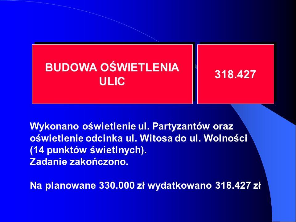 BUDOWA OŚWIETLENIA ULIC BUDOWA OŚWIETLENIA ULIC 318.427 Wykonano oświetlenie ul.