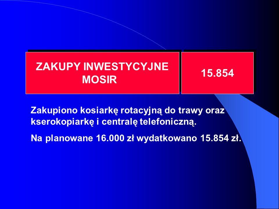 ZAKUPY INWESTYCYJNE MOSIR ZAKUPY INWESTYCYJNE MOSIR 15.854 Zakupiono kosiarkę rotacyjną do trawy oraz kserokopiarkę i centralę telefoniczną.