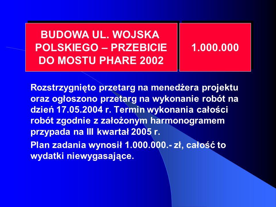Rozstrzygnięto przetarg na menedżera projektu oraz ogłoszono przetarg na wykonanie robót na dzień 17.05.2004 r.
