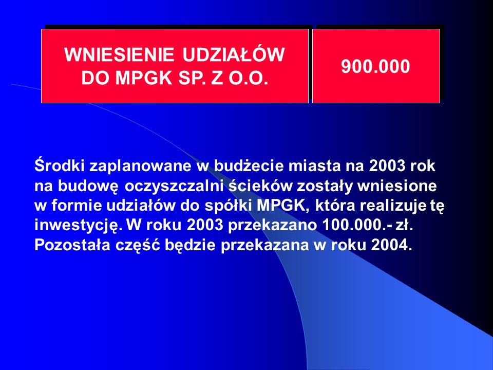 Środki zaplanowane w budżecie miasta na 2003 rok na budowę oczyszczalni ścieków zostały wniesione w formie udziałów do spółki MPGK, która realizuje tę inwestycję.
