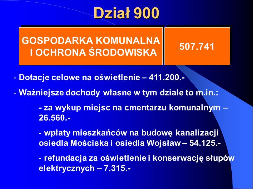 Dział 900 GOSPODARKA KOMUNALNA I OCHRONA ŚRODOWISKA GOSPODARKA KOMUNALNA I OCHRONA ŚRODOWISKA 507.741 - Dotacje celowe na oświetlenie – 411.200.- - Ważniejsze dochody własne w tym dziale to m.in.: - za wykup miejsc na cmentarzu komunalnym – 26.560.- - wpłaty mieszkańców na budowę kanalizacji osiedla Mościska i osiedla Wojsław – 54.125.- - refundacja za oświetlenie i konserwację słupów elektrycznych – 7.315.-