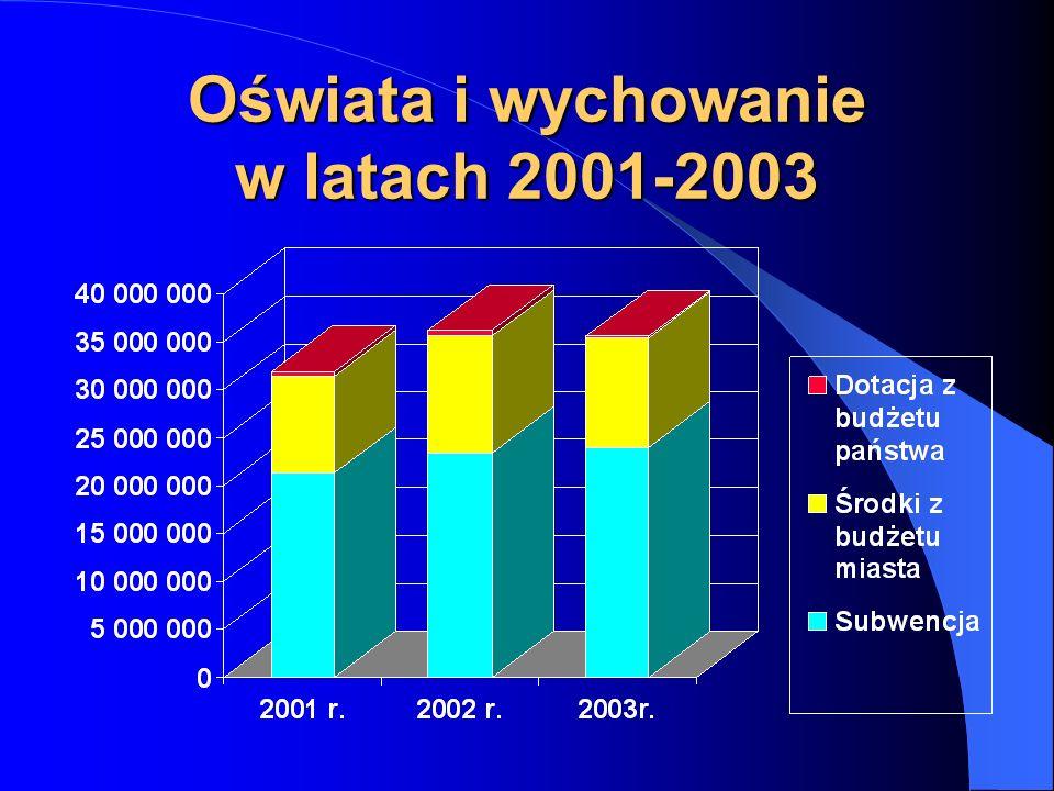 Oświata i wychowanie w latach 2001-2003