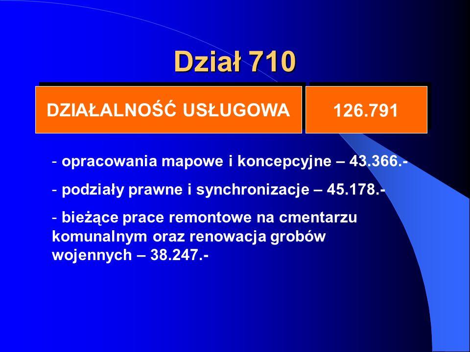 Dział 710 DZIAŁALNOŚĆ USŁUGOWA DZIAŁALNOŚĆ USŁUGOWA 126.791 - opracowania mapowe i koncepcyjne – 43.366.- - podziały prawne i synchronizacje – 45.178.- - bieżące prace remontowe na cmentarzu komunalnym oraz renowacja grobów wojennych – 38.247.-