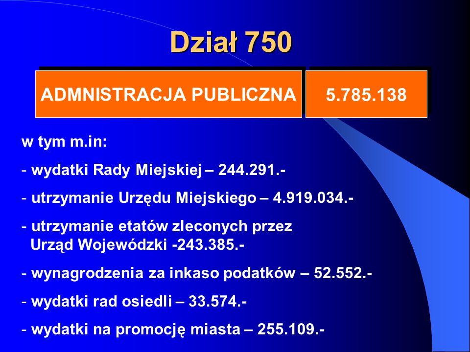 Dział 750 ADMNISTRACJA PUBLICZNA ADMNISTRACJA PUBLICZNA 5.785.138 w tym m.in: - wydatki Rady Miejskiej – 244.291.- - utrzymanie Urzędu Miejskiego – 4.919.034.- - utrzymanie etatów zleconych przez Urząd Wojewódzki -243.385.- - wynagrodzenia za inkaso podatków – 52.552.- - wydatki rad osiedli – 33.574.- - wydatki na promocję miasta – 255.109.-