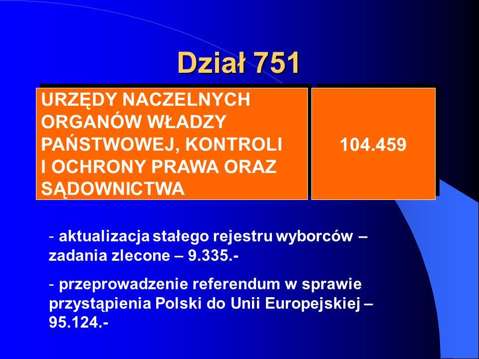 Dział 751 URZĘDY NACZELNYCH ORGANÓW WŁADZY PAŃSTWOWEJ, KONTROLI I OCHRONY PRAWA ORAZ SĄDOWNICTWA URZĘDY NACZELNYCH ORGANÓW WŁADZY PAŃSTWOWEJ, KONTROLI I OCHRONY PRAWA ORAZ SĄDOWNICTWA 104.459 - aktualizacja stałego rejestru wyborców – zadania zlecone – 9.335.- - przeprowadzenie referendum w sprawie przystąpienia Polski do Unii Europejskiej – 95.124.-