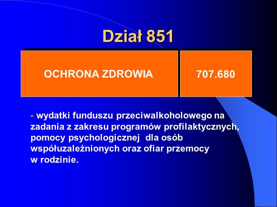 Dział 851 OCHRONA ZDROWIA 707.680 - wydatki funduszu przeciwalkoholowego na zadania z zakresu programów profilaktycznych, pomocy psychologicznej dla osób współuzależnionych oraz ofiar przemocy w rodzinie.