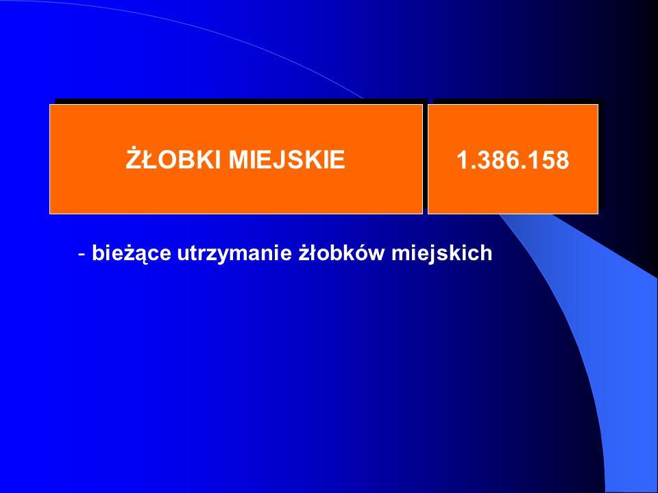 ŻŁOBKI MIEJSKIE 1.386.158 - bieżące utrzymanie żłobków miejskich
