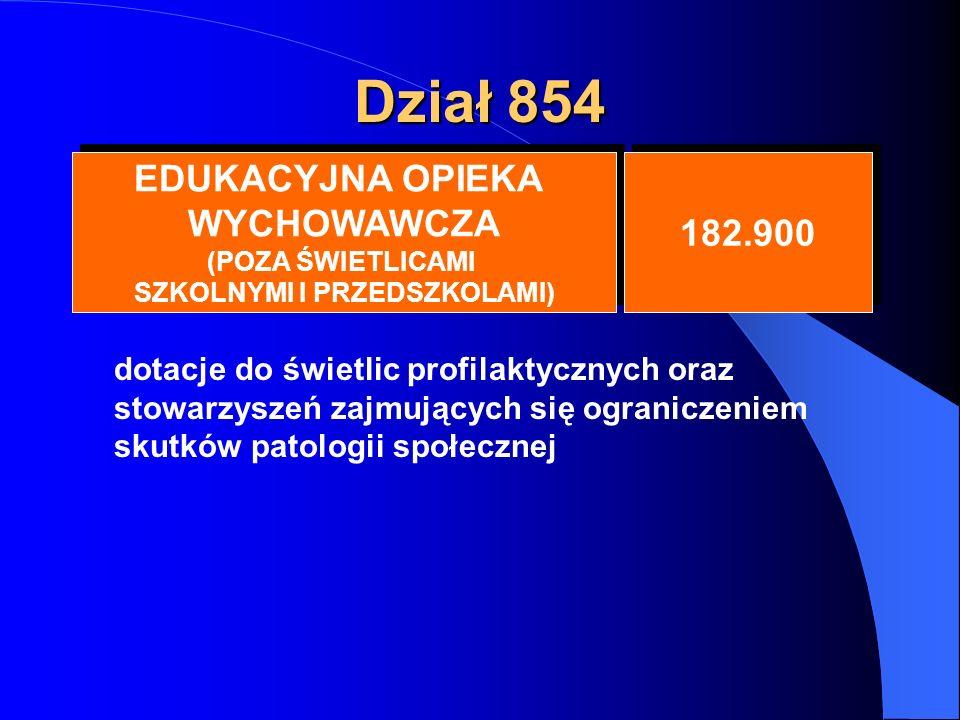 Dział 854 EDUKACYJNA OPIEKA WYCHOWAWCZA (POZA ŚWIETLICAMI SZKOLNYMI I PRZEDSZKOLAMI) EDUKACYJNA OPIEKA WYCHOWAWCZA (POZA ŚWIETLICAMI SZKOLNYMI I PRZEDSZKOLAMI) 182.900 dotacje do świetlic profilaktycznych oraz stowarzyszeń zajmujących się ograniczeniem skutków patologii społecznej