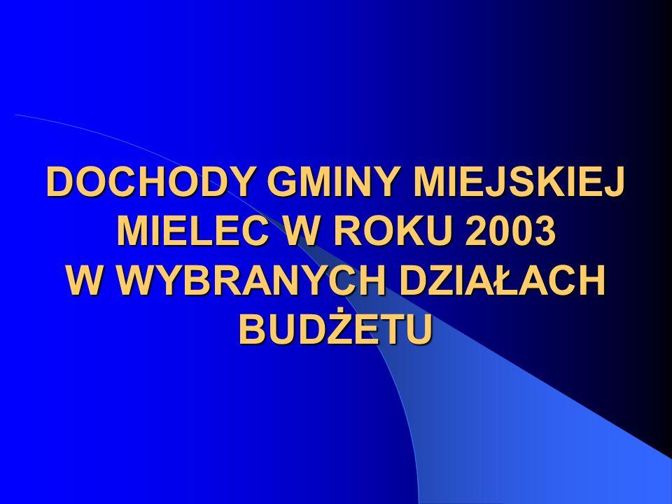 DOCHODY GMINY MIEJSKIEJ MIELEC W ROKU 2003 W WYBRANYCH DZIAŁACH BUDŻETU