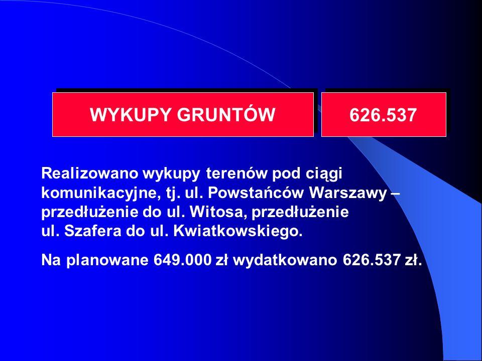 WYKUPY GRUNTÓW 626.537 Realizowano wykupy terenów pod ciągi komunikacyjne, tj.