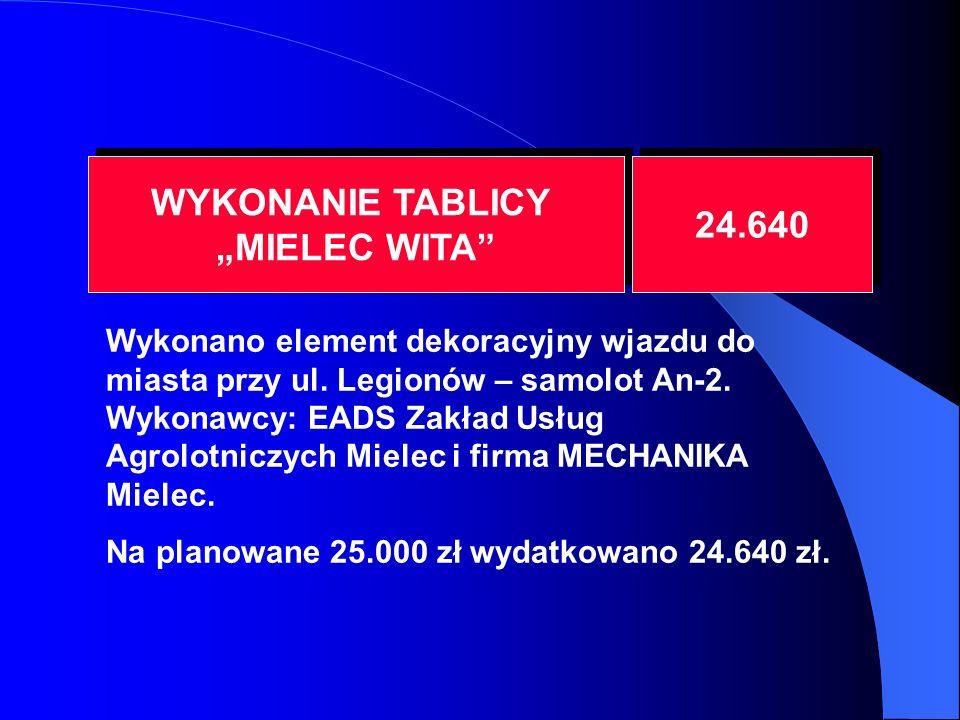 WYKONANIE TABLICY MIELEC WITA WYKONANIE TABLICY MIELEC WITA 24.640 Wykonano element dekoracyjny wjazdu do miasta przy ul.