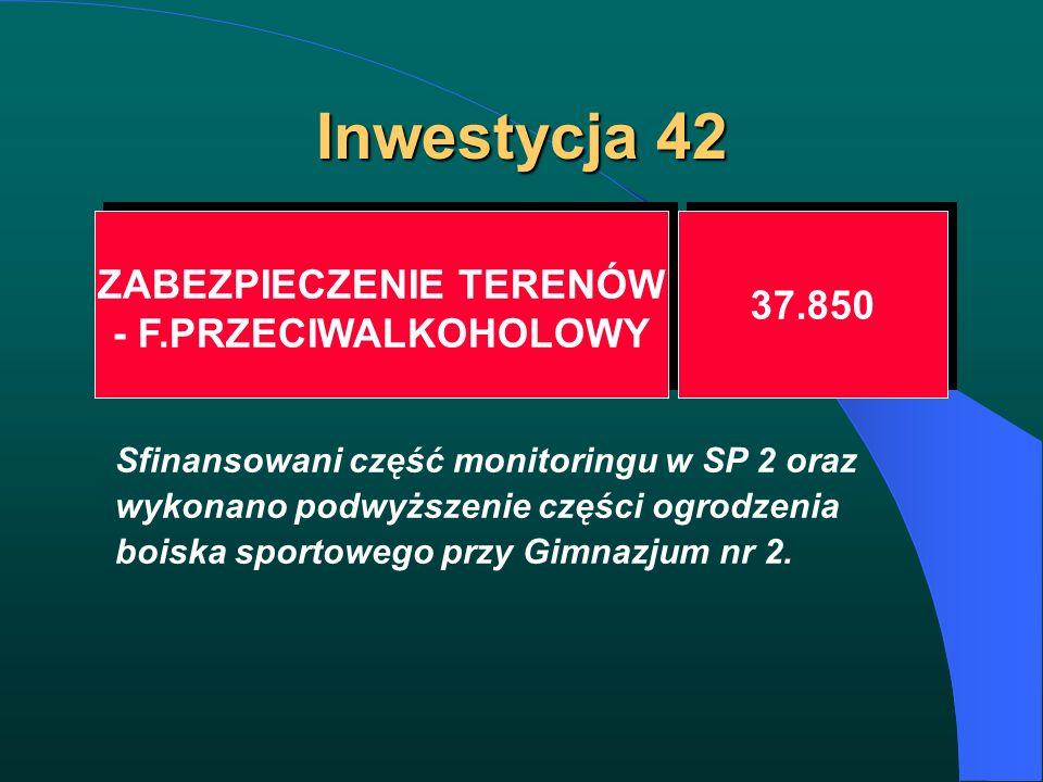 Inwestycja 42 ZABEZPIECZENIE TERENÓW - F.PRZECIWALKOHOLOWY ZABEZPIECZENIE TERENÓW - F.PRZECIWALKOHOLOWY 37.850 Sfinansowani część monitoringu w SP 2 o