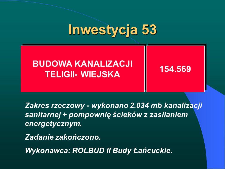 Inwestycja 53 BUDOWA KANALIZACJI TELIGII- WIEJSKA BUDOWA KANALIZACJI TELIGII- WIEJSKA 154.569 Zakres rzeczowy - wykonano 2.034 mb kanalizacji sanitarn