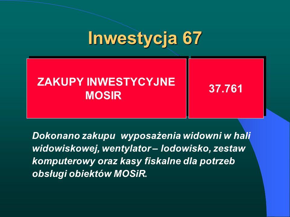 Inwestycja 67 ZAKUPY INWESTYCYJNE MOSIR ZAKUPY INWESTYCYJNE MOSIR 37.761 Dokonano zakupu wyposażenia widowni w hali widowiskowej, wentylator – lodowis