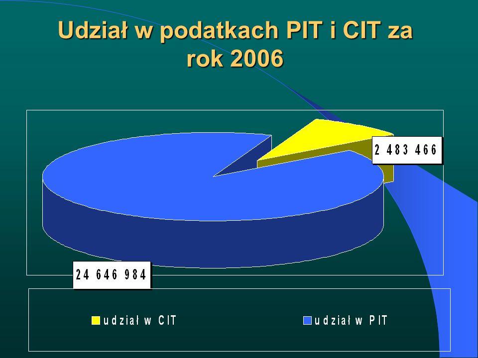 Udział w podatkach PIT i CIT za rok 2006