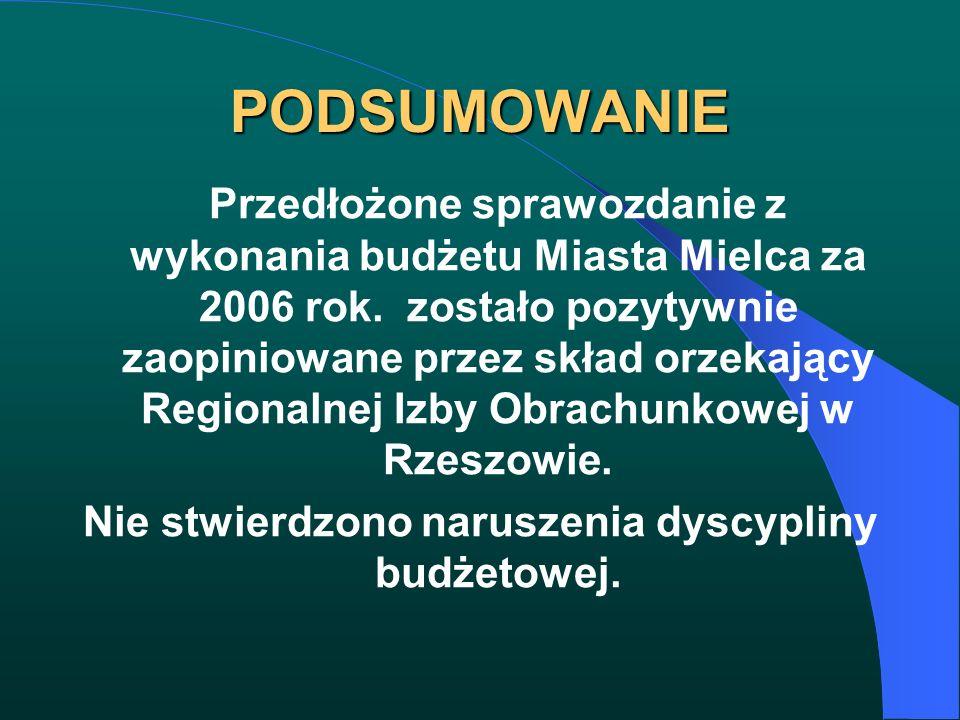 PODSUMOWANIE Przedłożone sprawozdanie z wykonania budżetu Miasta Mielca za 2006 rok. zostało pozytywnie zaopiniowane przez skład orzekający Regionalne