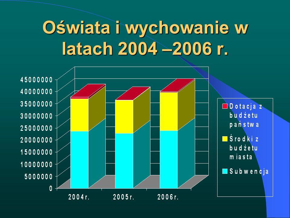 Oświata i wychowanie w latach 2004 –2006 r.