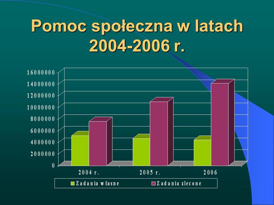 Pomoc społeczna w latach 2004-2006 r.