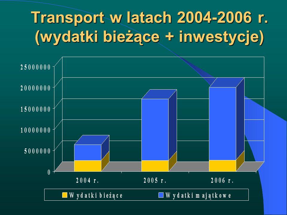 Transport w latach 2004-2006 r. (wydatki bieżące + inwestycje)