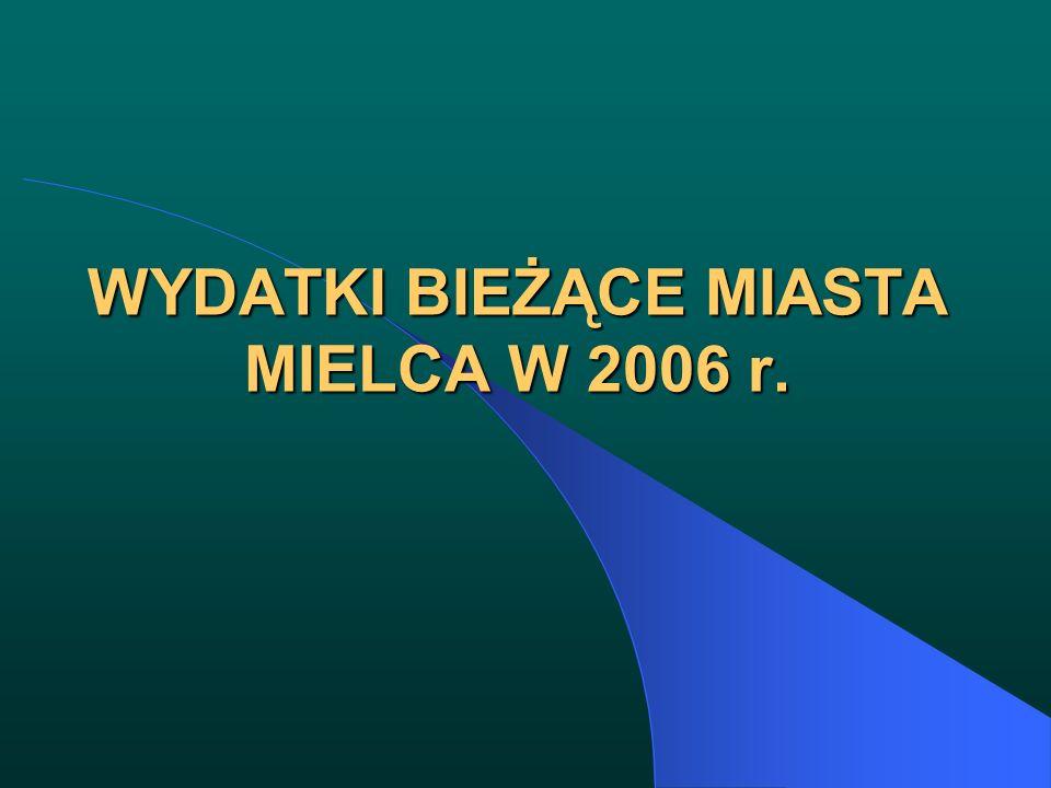 WYDATKI BIEŻĄCE MIASTA MIELCA W 2006 r.