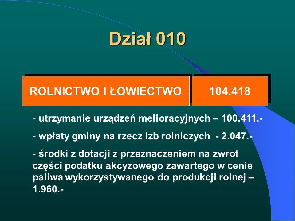 Dział 010 ROLNICTWO I ŁOWIECTWO ROLNICTWO I ŁOWIECTWO 104.418 - utrzymanie urządzeń melioracyjnych – 100.411.- - wpłaty gminy na rzecz izb rolniczych