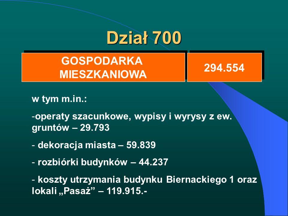 Dział 700 GOSPODARKA MIESZKANIOWA GOSPODARKA MIESZKANIOWA 294.554 w tym m.in.: -operaty szacunkowe, wypisy i wyrysy z ew. gruntów – 29.793 - dekoracja