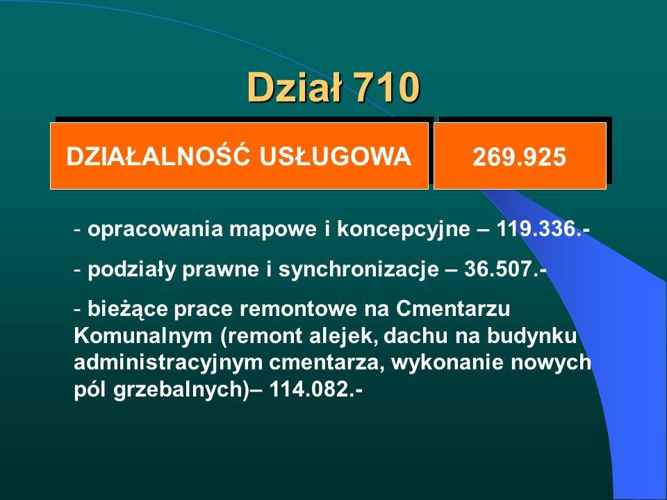 Dział 710 DZIAŁALNOŚĆ USŁUGOWA DZIAŁALNOŚĆ USŁUGOWA 269.925 - opracowania mapowe i koncepcyjne – 119.336.- - podziały prawne i synchronizacje – 36.507