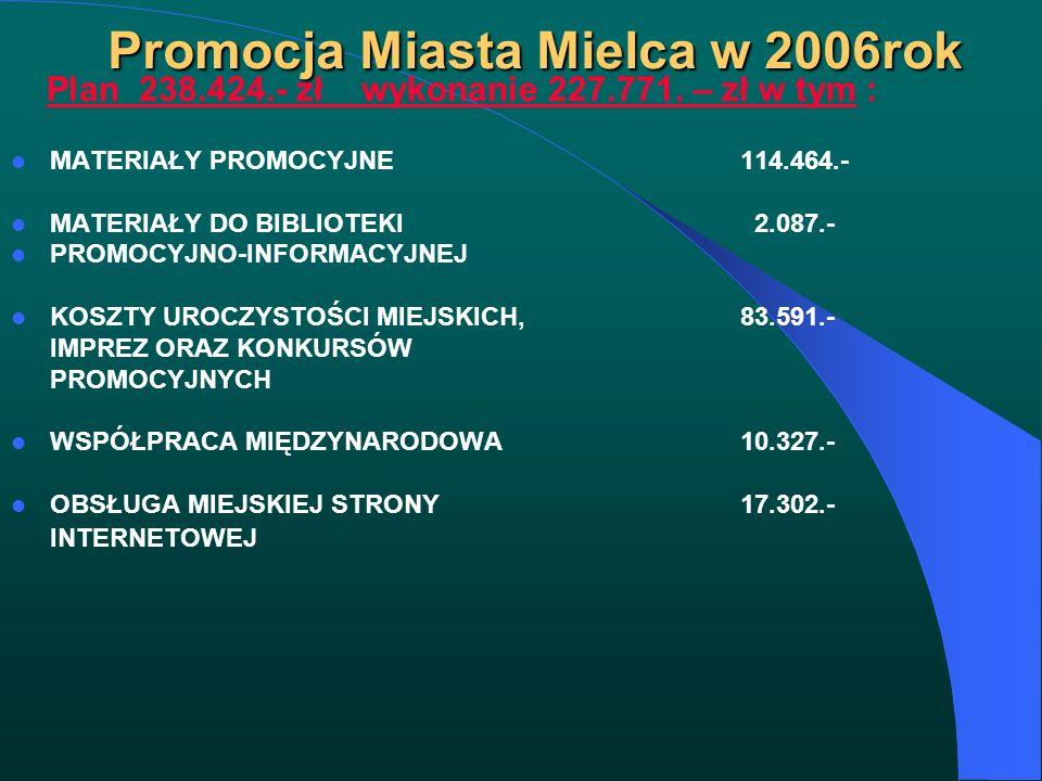 Promocja Miasta Mielca w 2006rok Plan 238.424.- zł wykonanie 227.771. – zł w tym : MATERIAŁY PROMOCYJNE114.464.- MATERIAŁY DO BIBLIOTEKI 2.087.- PROMO